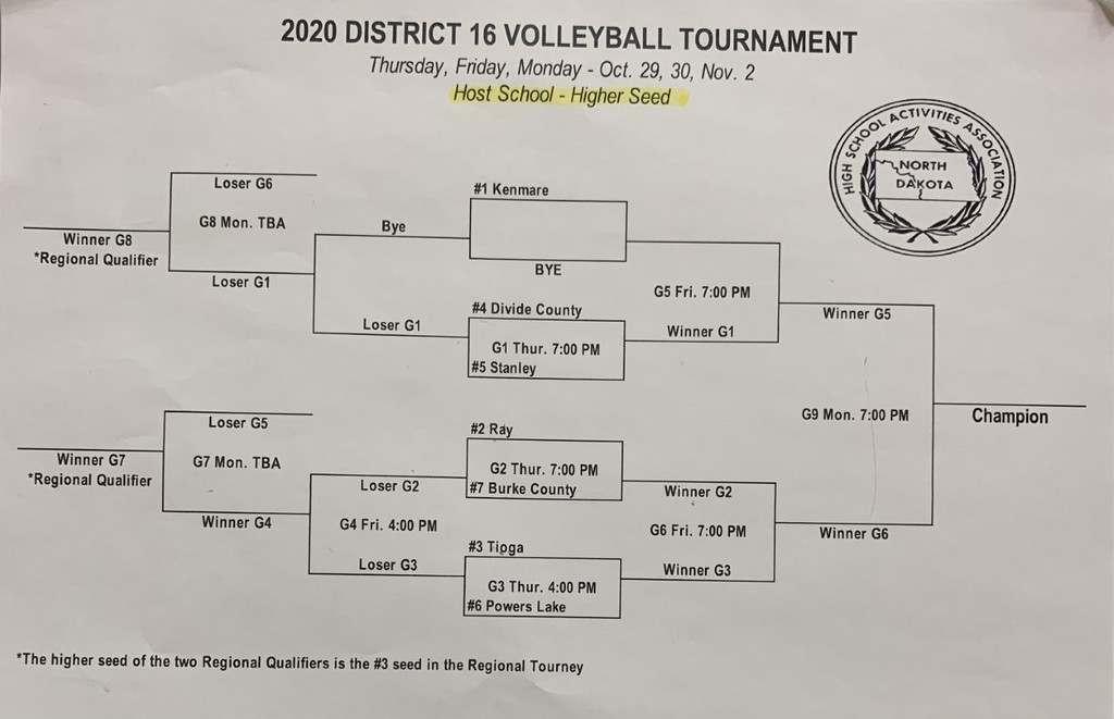vb district bracket