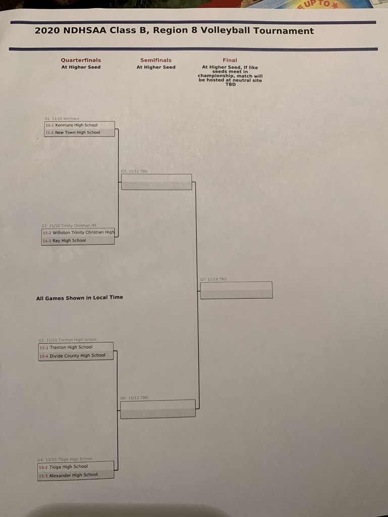 Region 8 VB Tournament