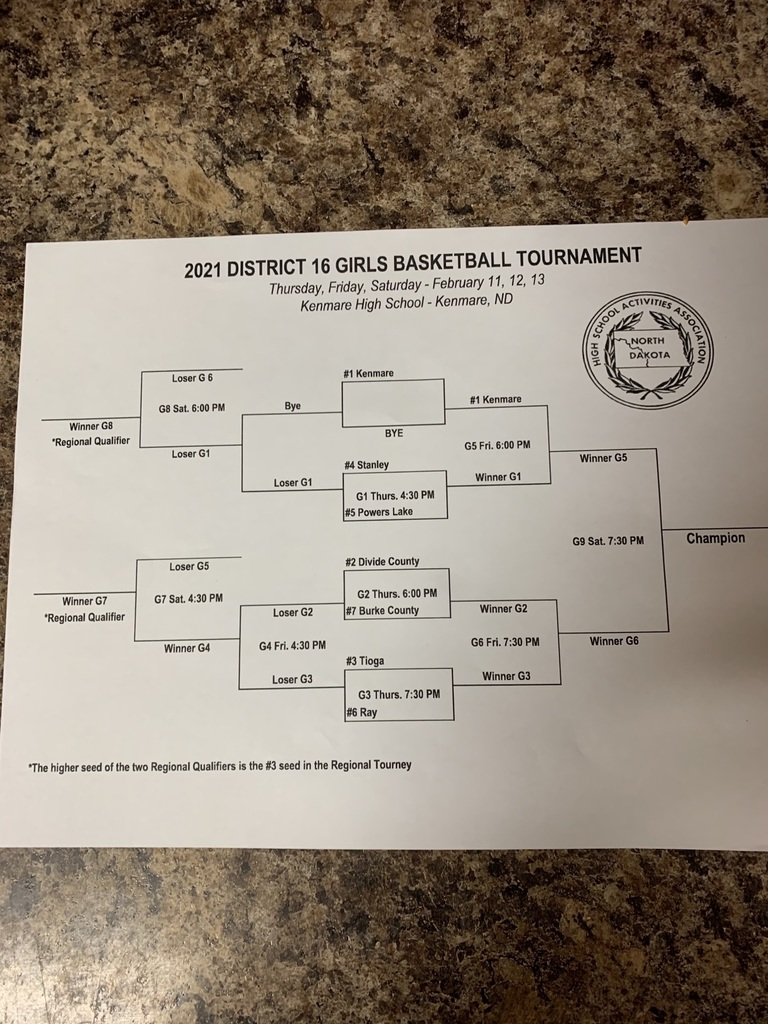 GBB District 16 Tournament Bracket, Feb. 11, 12, 13, 2021