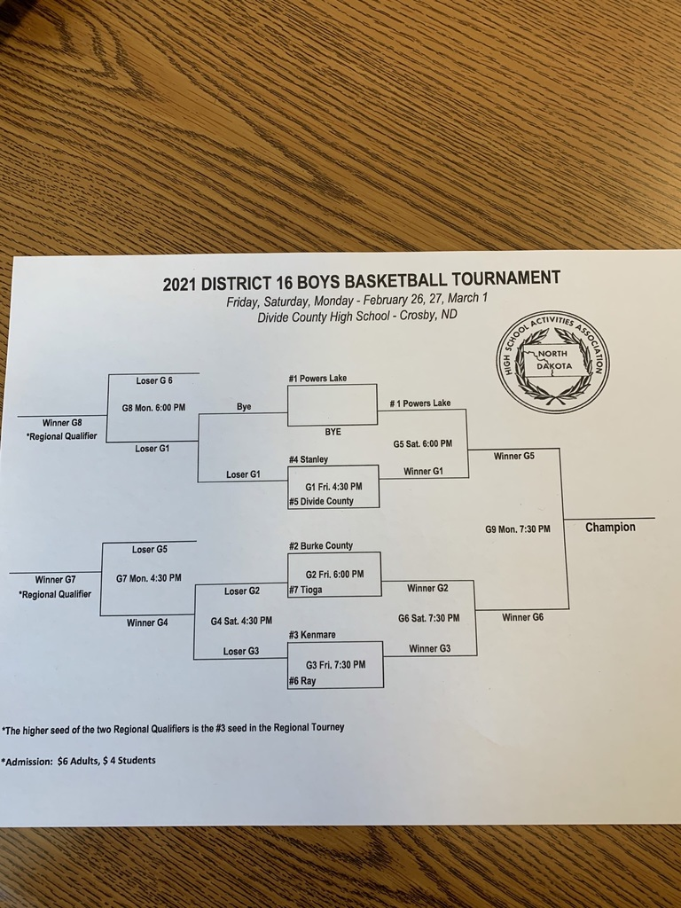 Boys District 16 Tournament 2021