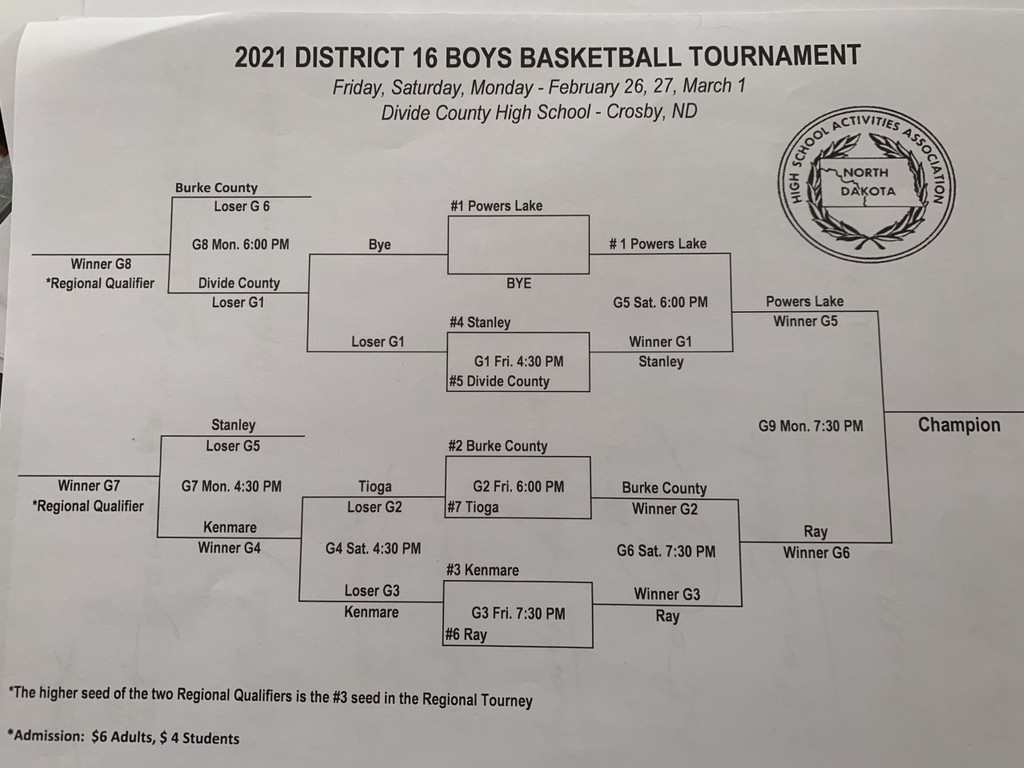 District 16 Boys Basketball March 1, 2021