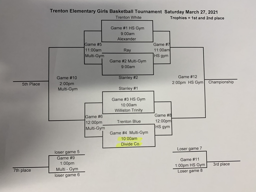 Elem. GBB Trenton Tournament 2021