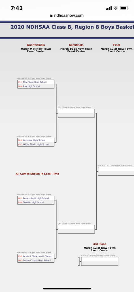 Region 8 Boys BB Bracket